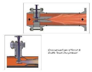 Venturi Steam Desuperheater