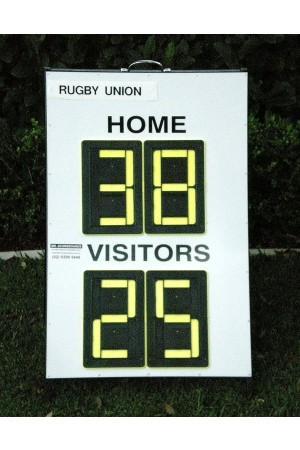 Rugby A Frame Scoreboard