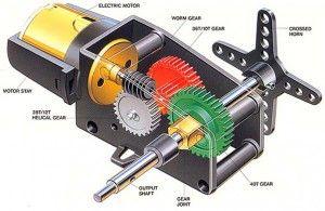 Servo Motor 02
