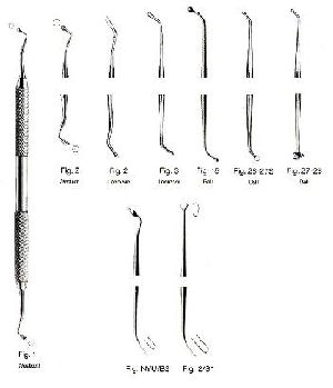 Dental Filling Instruments