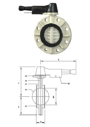 PP Butterfly Valves