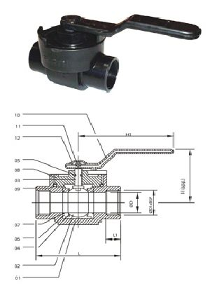 Top Entry Valves