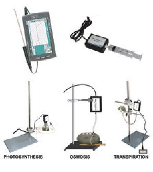 Microbiological Laboratory Equipment