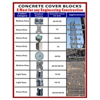 Cover Blocks