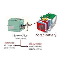 Battery Cutting Process