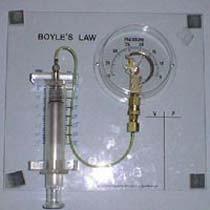 Boyles Law Demo