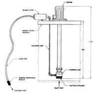 Barrel Mounted Motorized Grease Transfer Pump