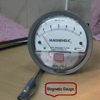 Magnetic Gauge