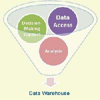 Data Warehousing & Business Intelligence Services
