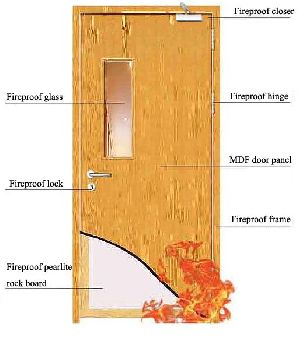 Fire Retardant Door 02