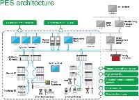 Schneider DCS system