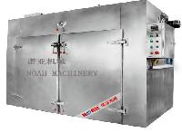 RXH Series Warm Air Cycle Oven