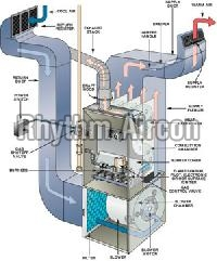 Hvac Contracting Services