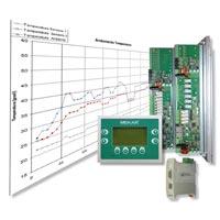 Air Handling Unit Control System