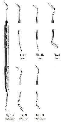 Dental Amalgam Instruments