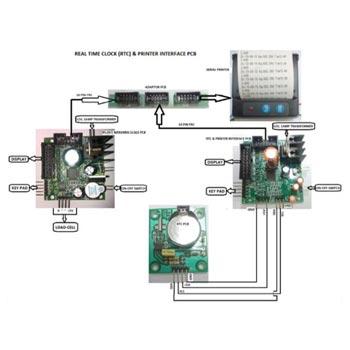 RTC & Printer Interface PCB