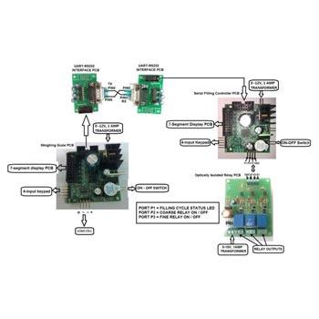 Serial Filling Controller PCB Kit