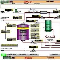 Distillery System