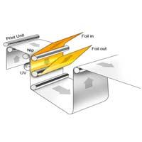 Cold Stamping Foils