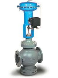 industrial control valves