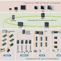 Industrial Automation Services 02