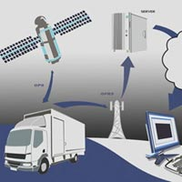 Vehicle Tracking System Installation 01